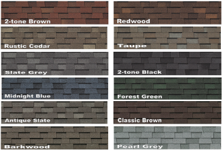 Roof repair siding and doors contractor in lebanon for How many types of roofing shingles are there
